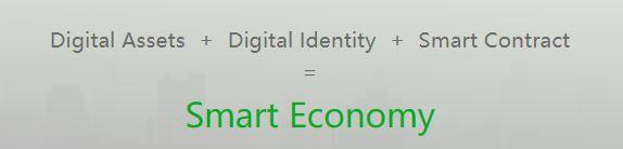 neo_smart_economy